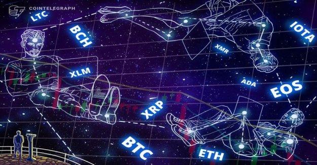 Course analysis, 10. October: Bitcoin, Ethereum, Ripple, Bitcoin, Cash, EOS, Stellar, Litecoin, Cardano, Monero, TRON