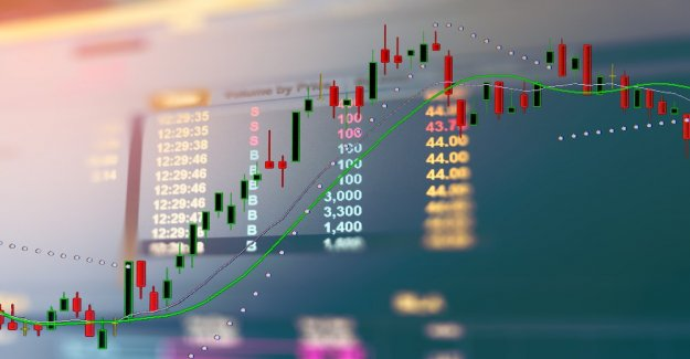 Crypto - and traditional markets KW48 – volatility of Bitcoin so high for months