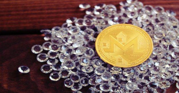 Monero (XMR): 4.2% of Moneroj come from illegal Mining