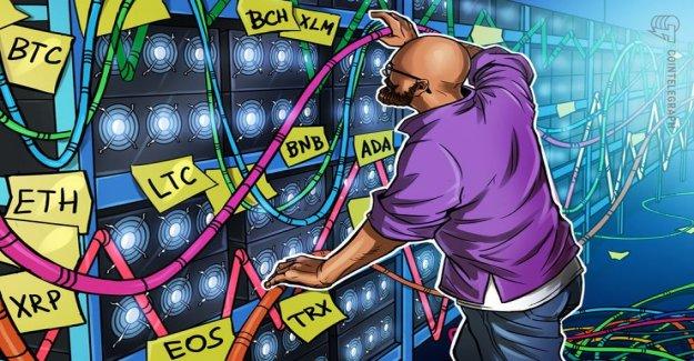 Rate analysis, 22. February: Bitcoin, Ethereum, Ripple, EOS, Litecoin, Bitcoin, Cash, Stellar, Tron, Binance Coin, Cardano