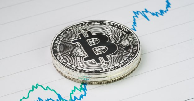 Bitcoin price and Market analysis: history Repeats itself?