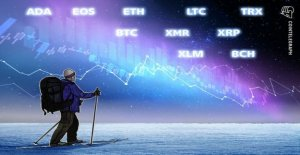 Rate analysis, 29. October: Bitcoin, Ethereum,...