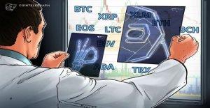 Course analysis, 10. December: Bitcoin,...