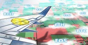 Rate analysis, 11. February: Bitcoin, Ethereum,...