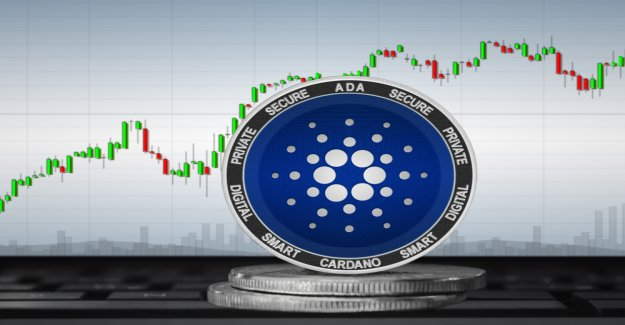 Altcoin-market – Hype for inner-earth objects decreases, Binance Coin falls