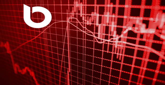 Bitcoin price and Market analysis: the death cross in daily chart
