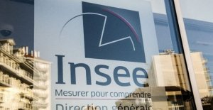 The French GDP collapsed by 13.8% in the...